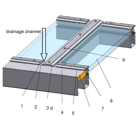 Lamilux PR-60: The Glass Roof You've Been Waiting For - 475