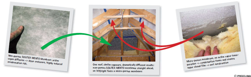 Active vapor diffusion (SOLITEX MENTO) the membrane remains dry - while in the same roof the microporous membrane causes condensation to form